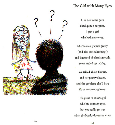 2nd Analysis Poetry By Tim Burton